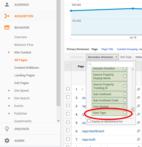 Google analytics - users