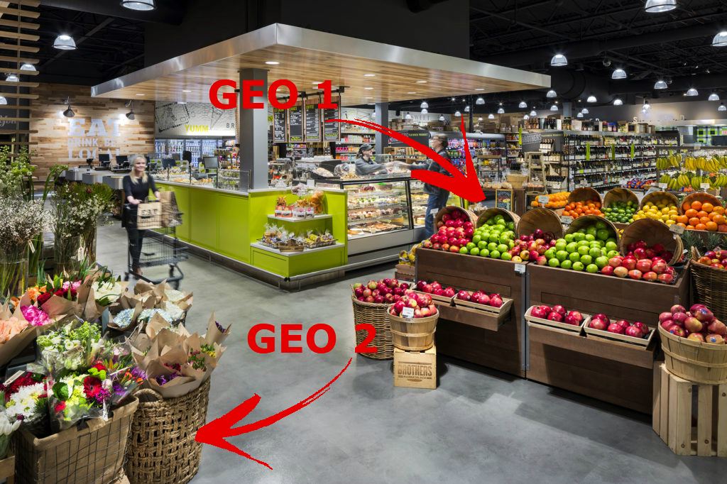 GEOs and marketplace