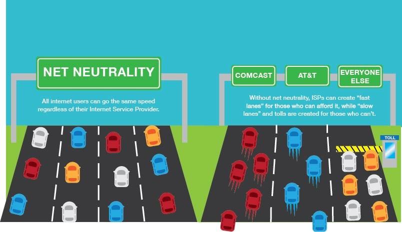 Net neutrality_AdTEch digest 6