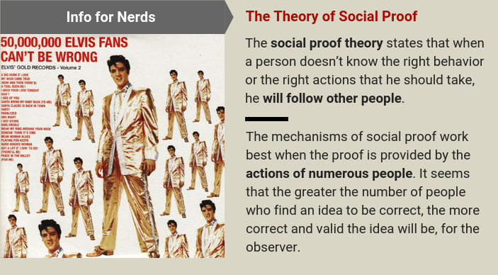 The Theory of Social Proof_blog1