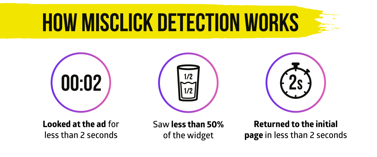 misclick detection