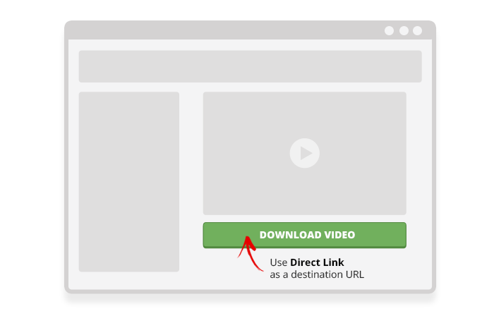 Direct Ads for Video Sites