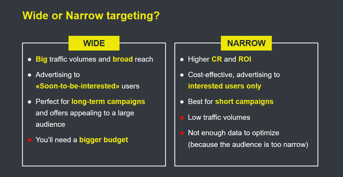 wide-narrow targeting benefits