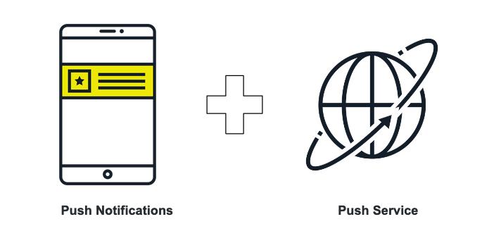 PropellerAds combine monetization ad formats - smaller websites