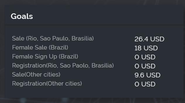 case study - brazil - female deposits