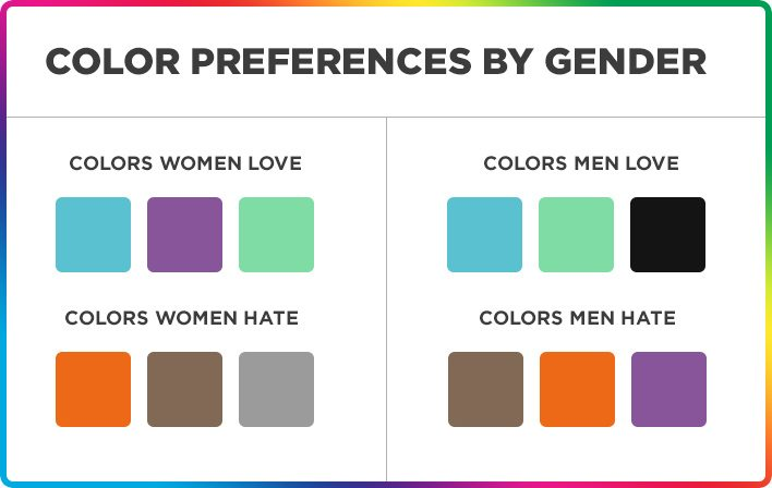 colors-preferences